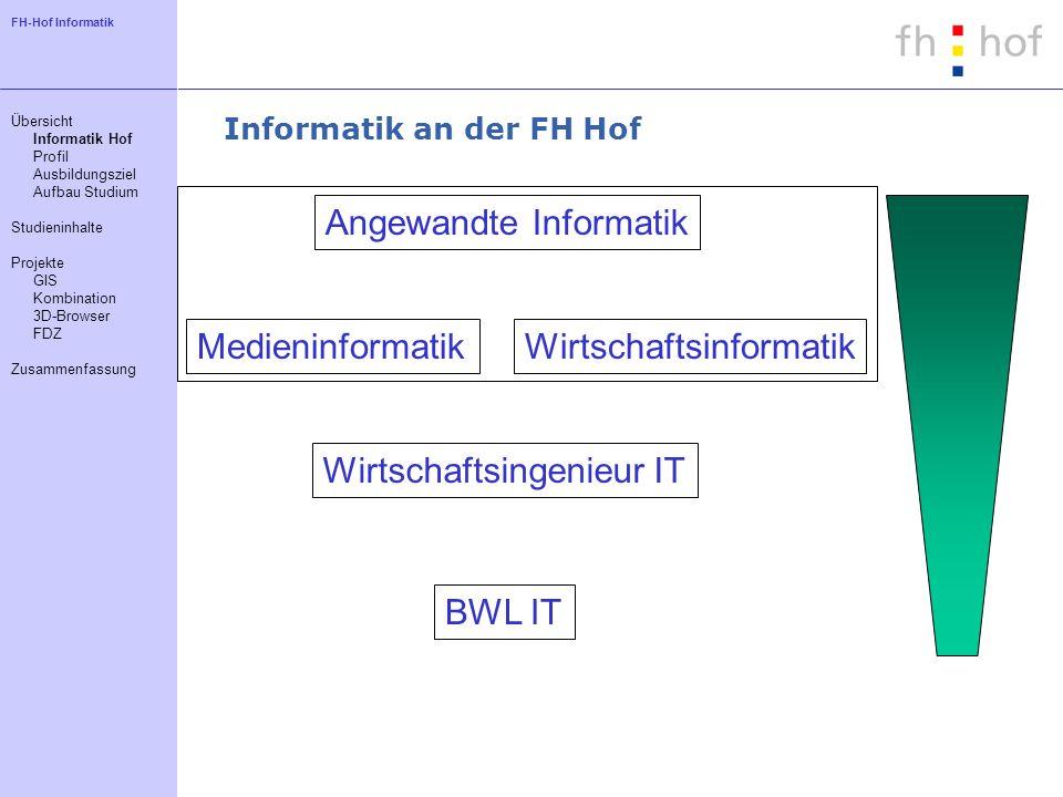 FH-Hof Informatik Informatik an der FH Hof Angewandte Informatik MedieninformatikWirtschaftsinformatik Wirtschaftsingenieur IT BWL IT Übersicht Inform