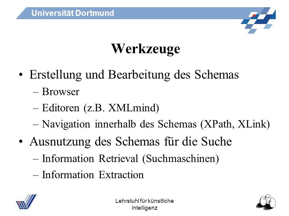 Universität Dortmund Lehrstuhl für künstliche Intelligenz Anwendungen Bibliotheken Semantic Web eCommerce (Produktkataloge) Nachrichtenagenturen Wisse