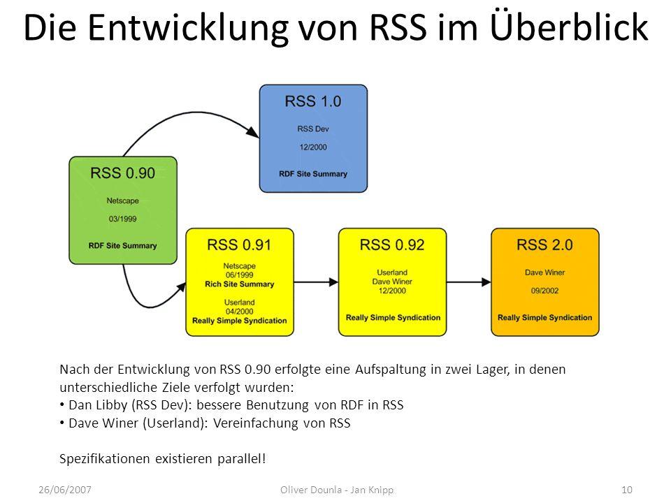 Die Entwicklung von RSS im Überblick 26/06/2007Oliver Dounla - Jan Knipp10 Nach der Entwicklung von RSS 0.90 erfolgte eine Aufspaltung in zwei Lager,