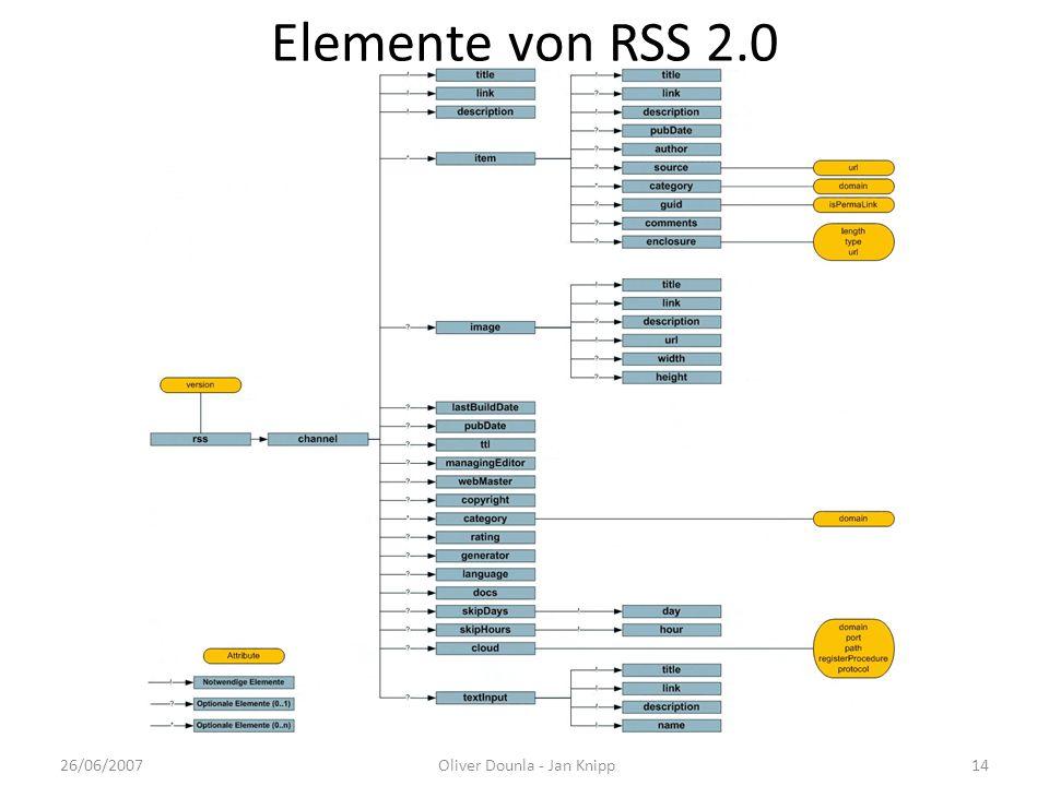 Elemente von RSS 2.0 26/06/2007Oliver Dounla - Jan Knipp14