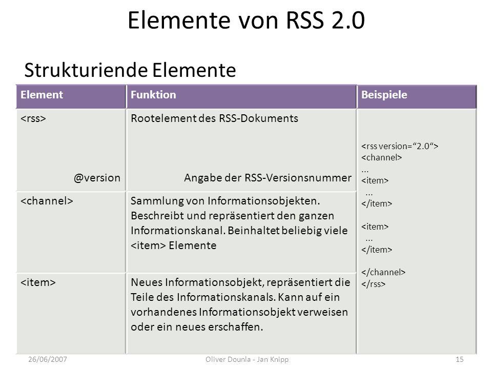 Elemente von RSS 2.0 ElementFunktionBeispiele @version Rootelement des RSS-Dokuments Angabe der RSS-Versionsnummer......... Sammlung von Informationso