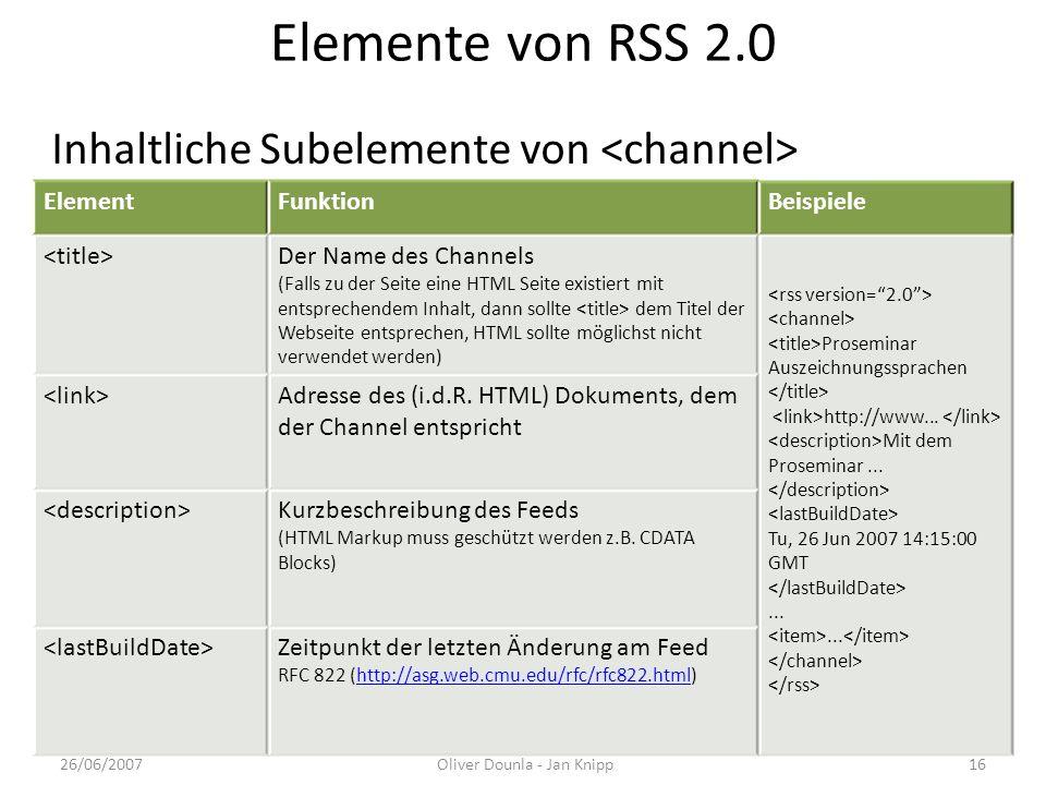 Elemente von RSS 2.0 ElementFunktionBeispiele Der Name des Channels (Falls zu der Seite eine HTML Seite existiert mit entsprechendem Inhalt, dann soll