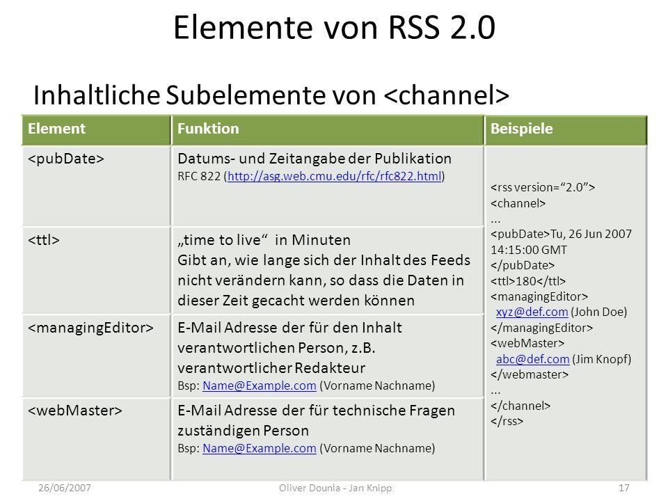 Elemente von RSS 2.0 ElementFunktionBeispiele Datums- und Zeitangabe der Publikation RFC 822 (http://asg.web.cmu.edu/rfc/rfc822.html)http://asg.web.cm