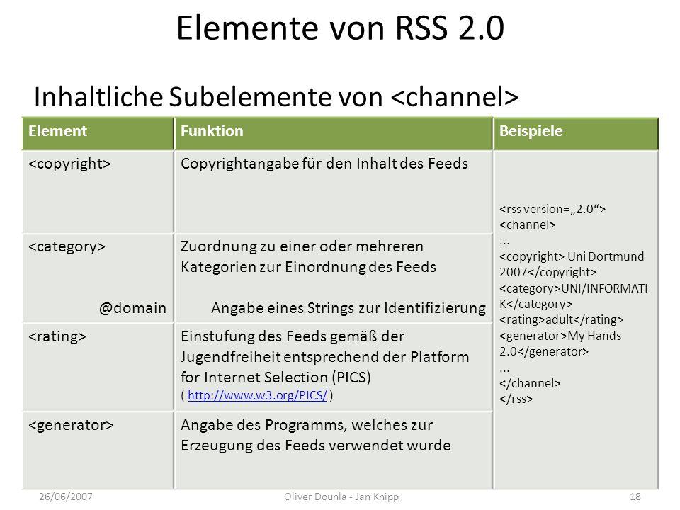 Elemente von RSS 2.0 ElementFunktionBeispiele Copyrightangabe für den Inhalt des Feeds... Uni Dortmund 2007 UNI/INFORMATI K adult My Hands 2.0... @dom