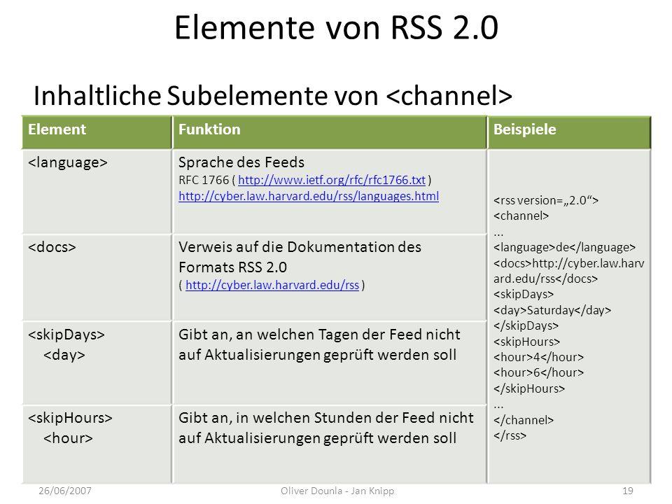Elemente von RSS 2.0 ElementFunktionBeispiele Sprache des Feeds RFC 1766 ( http://www.ietf.org/rfc/rfc1766.txt )http://www.ietf.org/rfc/rfc1766.txt ht