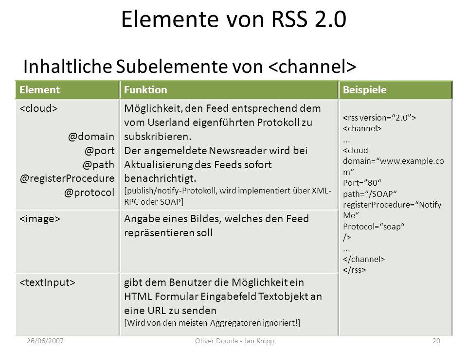Elemente von RSS 2.0 ElementFunktionBeispiele @domain @port @path @registerProcedure @protocol Möglichkeit, den Feed entsprechend dem vom Userland eig