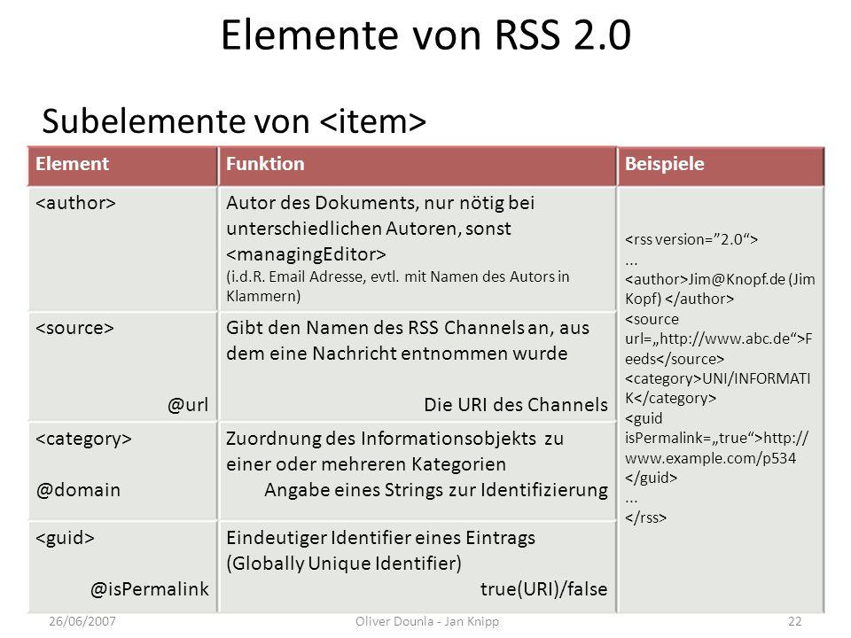 Elemente von RSS 2.0 ElementFunktionBeispiele Autor des Dokuments, nur nötig bei unterschiedlichen Autoren, sonst (i.d.R. Email Adresse, evtl. mit Nam