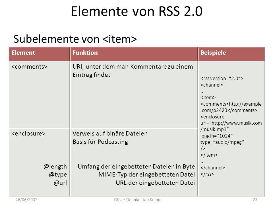 Elemente von RSS 2.0 ElementFunktionBeispiele URI, unter dem man Kommentare zu einem Eintrag findet... http://example.com/p2423 <enclosure url=http://
