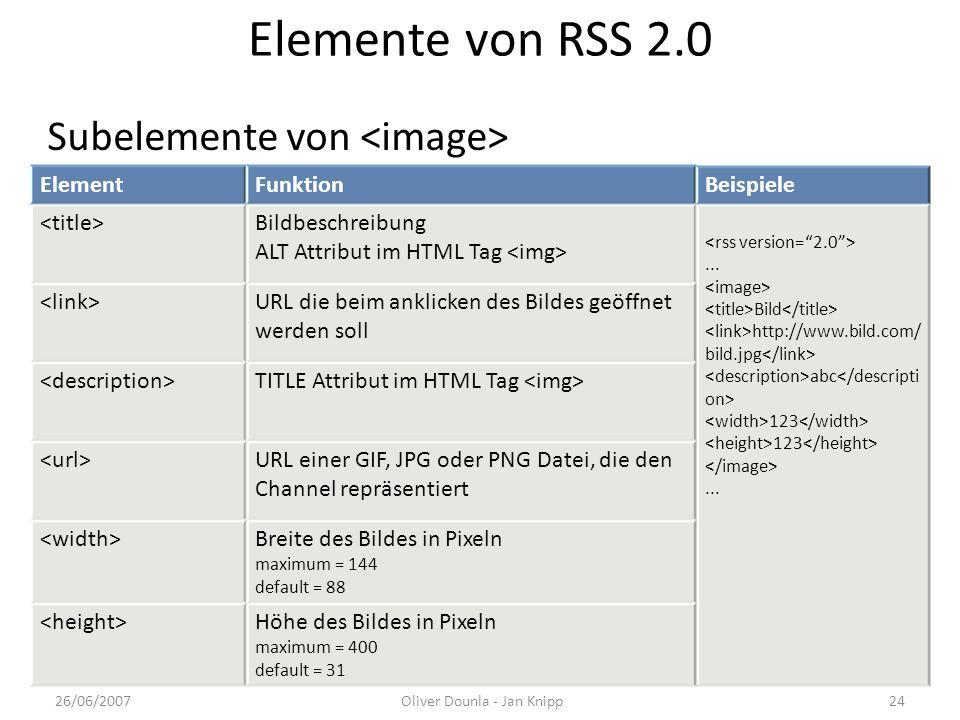 Elemente von RSS 2.0 ElementFunktionBeispiele Bildbeschreibung ALT Attribut im HTML Tag... Bild http://www.bild.com/ bild.jpg abc 123... URL die beim