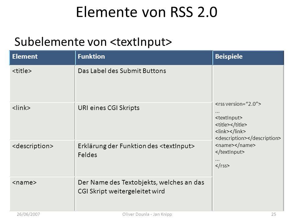 Elemente von RSS 2.0 ElementFunktionBeispiele Das Label des Submit Buttons...... URI eines CGI Skripts Erklärung der Funktion des Feldes Der Name des