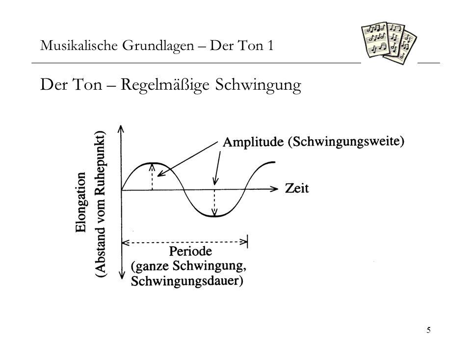 26 Improvisation von Melodieumspielungen - Vorgaben Improvisieren: -Normalerweise in Echtzeit -Linker Kontext (Vergangenheit) bezüglich Melodieumspielung bekannt (bereits improvisiert) -Linker und rechter Kontext der Harmonik und der Melodie bekannt (Vorgabe) Ziel: -Voraussage der nächsten Note in der Melodieumspielung