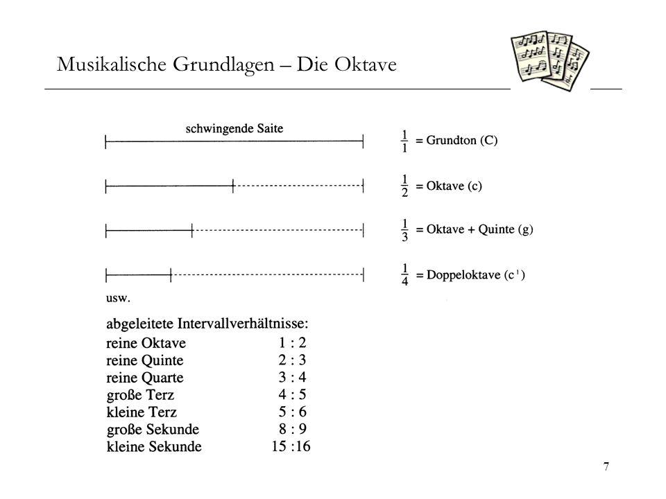 8 Musikalische Grundlagen – Das Tonsystem Eine Oktave wird in 12 Töne unterteilt.