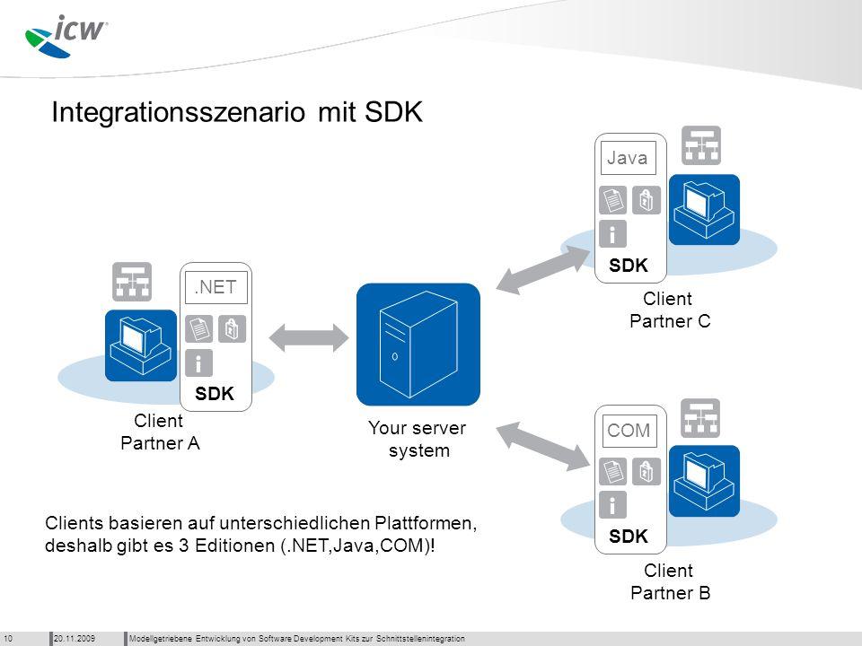 Integrationsszenario mit SDK Modellgetriebene Entwicklung von Software Development Kits zur Schnittstellenintegration20.11.200910 Your server system C