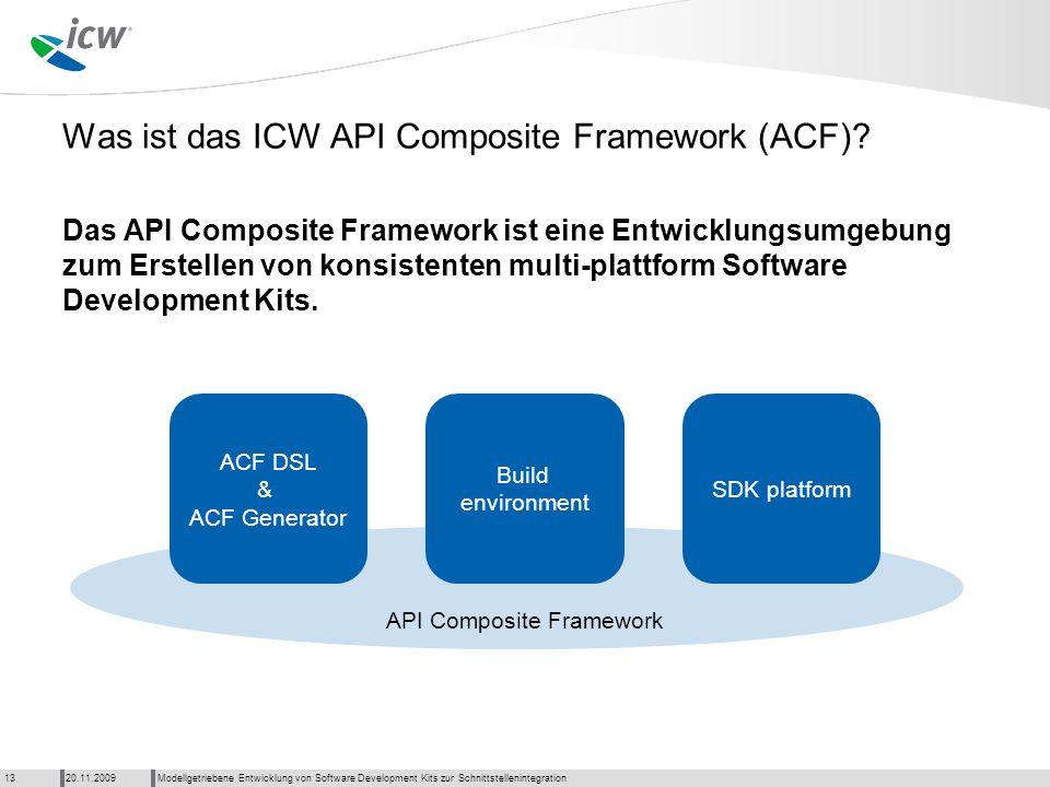 Was ist das ICW API Composite Framework (ACF)? Das API Composite Framework ist eine Entwicklungsumgebung zum Erstellen von konsistenten multi-plattfor