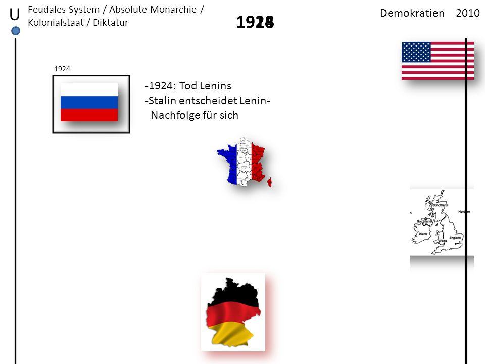 2010Demokratien U Feudales System / Absolute Monarchie / Kolonialstaat / Diktatur 1918 -1924: Tod Lenins -Stalin entscheidet Lenin- Nachfolge für sich