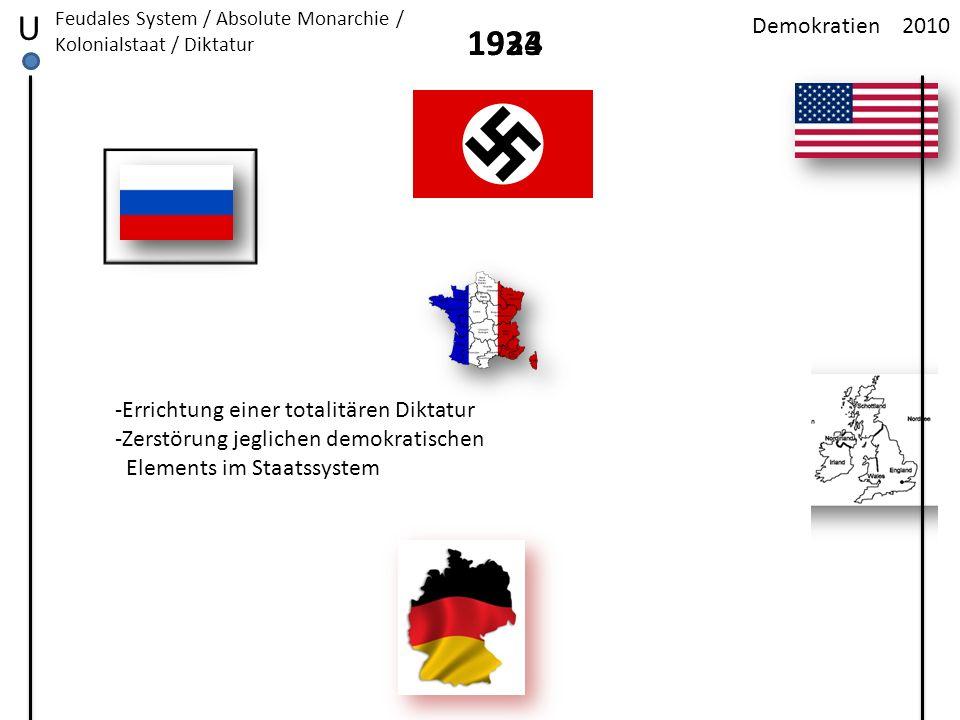 2010Demokratien U Feudales System / Absolute Monarchie / Kolonialstaat / Diktatur 19241933 -Errichtung einer totalitären Diktatur -Zerstörung jegliche