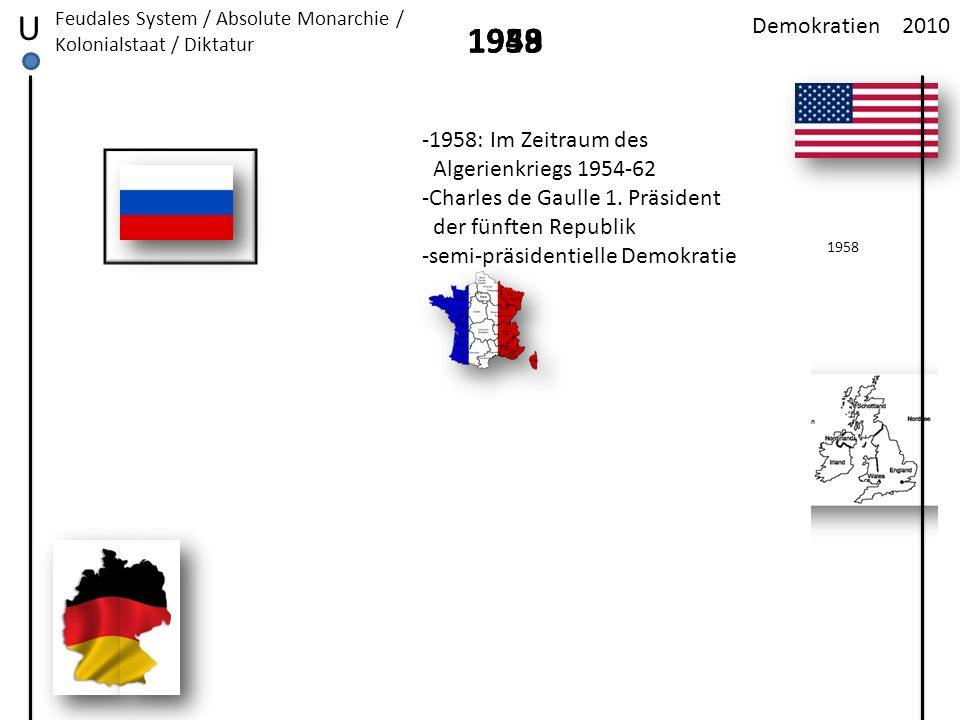 2010Demokratien U Feudales System / Absolute Monarchie / Kolonialstaat / Diktatur 193319491958 -1958: Im Zeitraum des Algerienkriegs 1954-62 -Charles