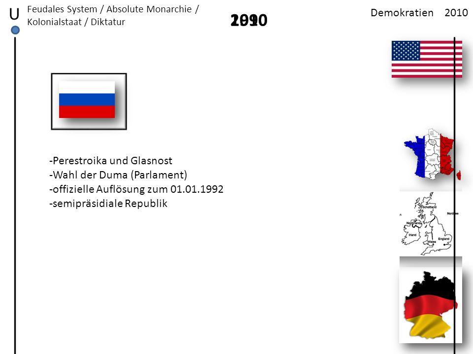 2010Demokratien U Feudales System / Absolute Monarchie / Kolonialstaat / Diktatur 1990 -Perestroika und Glasnost -Wahl der Duma (Parlament) -offiziell