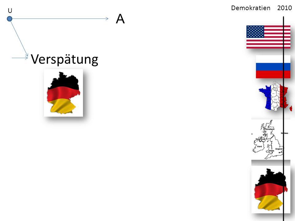2010Demokratien U 1688 Feudales System / Absolute Monarchie / Kolonialstaat / Diktatur 1688Parlamentarische Monarchie