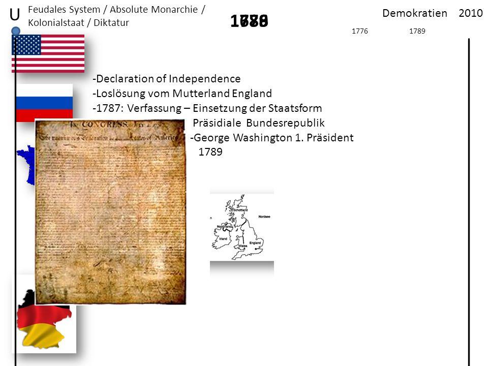 2010Demokratien U 1776 Feudales System / Absolute Monarchie / Kolonialstaat / Diktatur -Declaration of Independence -Loslösung vom Mutterland England