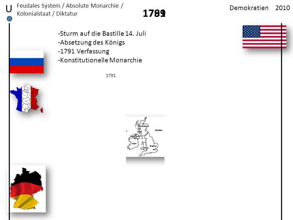 2010Demokratien U Feudales System / Absolute Monarchie / Kolonialstaat / Diktatur 1789 -Sturm auf die Bastille 14. Juli -Absetzung des Königs -1791 Ve