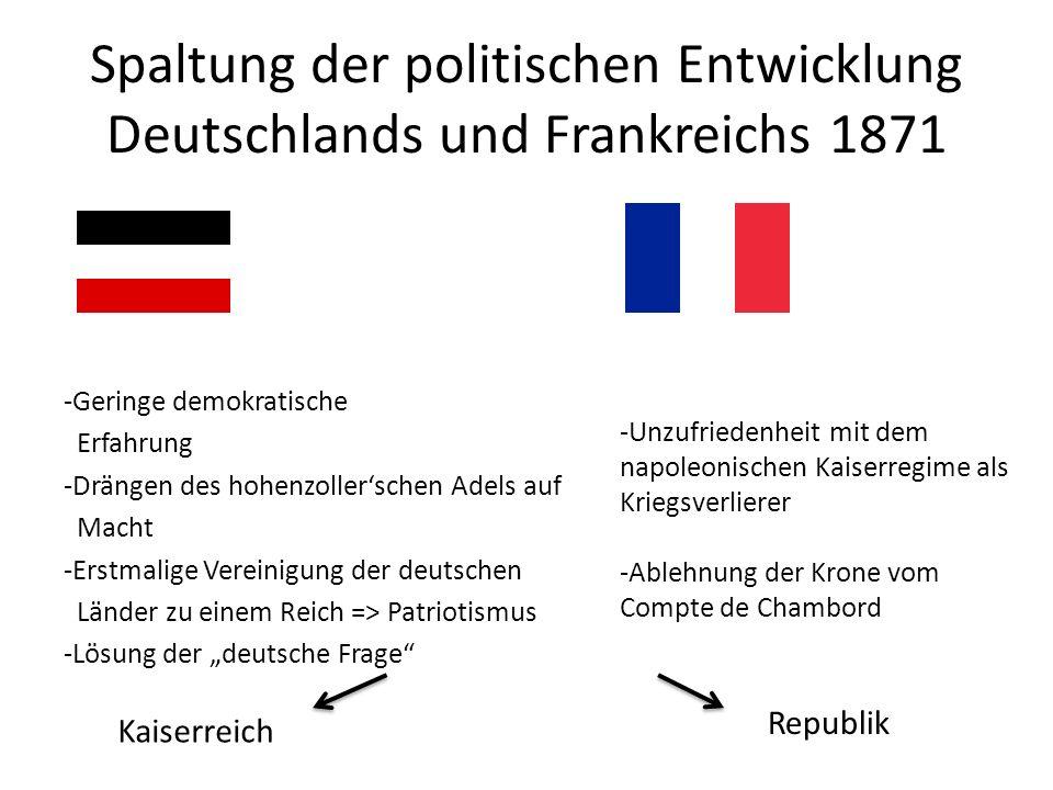Spaltung der politischen Entwicklung Deutschlands und Frankreichs 1871 -Geringe demokratische Erfahrung -Drängen des hohenzollerschen Adels auf Macht