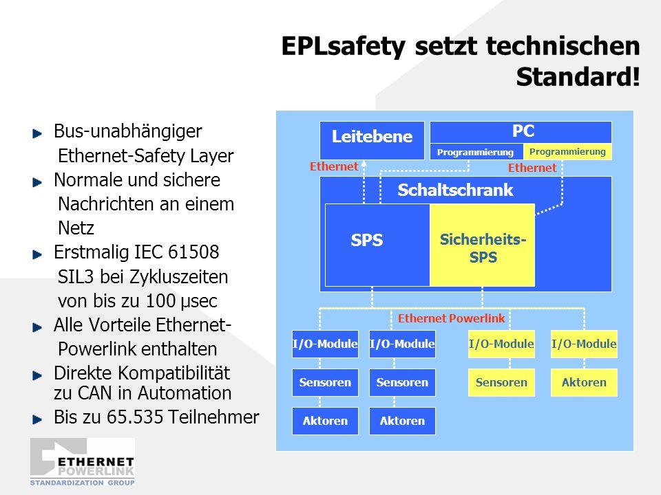 EPLsafety frame unabhängig Flexibles Standprotokoll Bandbreite von 1 bis 8 byte Nutzdaten möglich In Abhängigkeit des Längen-Byte wird der Frame automatisch konfiguriert (neue Technologie!!) Langes Protokoll Volle Nutzung Ethernet-Telegramm (ca.