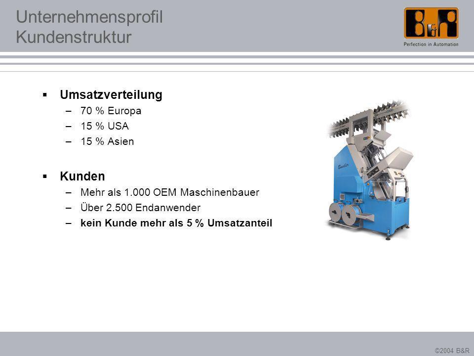 ©2004 B&R Unternehmensprofil Kundenstruktur Umsatzverteilung –70 % Europa –15 % USA –15 % Asien Kunden –Mehr als 1.000 OEM Maschinenbauer –Über 2.500