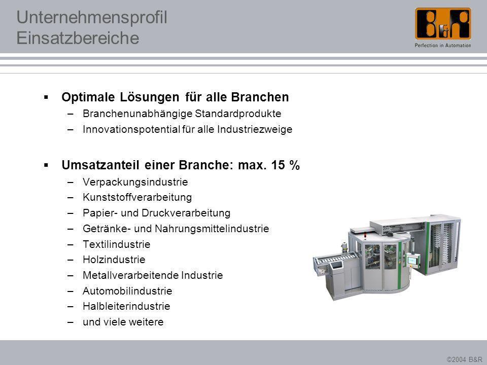 ©2004 B&R Unternehmensprofil Einsatzbereiche Optimale Lösungen für alle Branchen –Branchenunabhängige Standardprodukte –Innovationspotential für alle