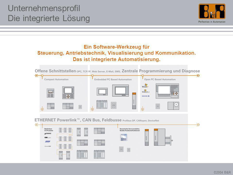 ©2004 B&R Unternehmensprofil Die integrierte Lösung Ein Software-Werkzeug für Steuerung, Antriebstechnik, Visualisierung und Kommunikation. Das ist in