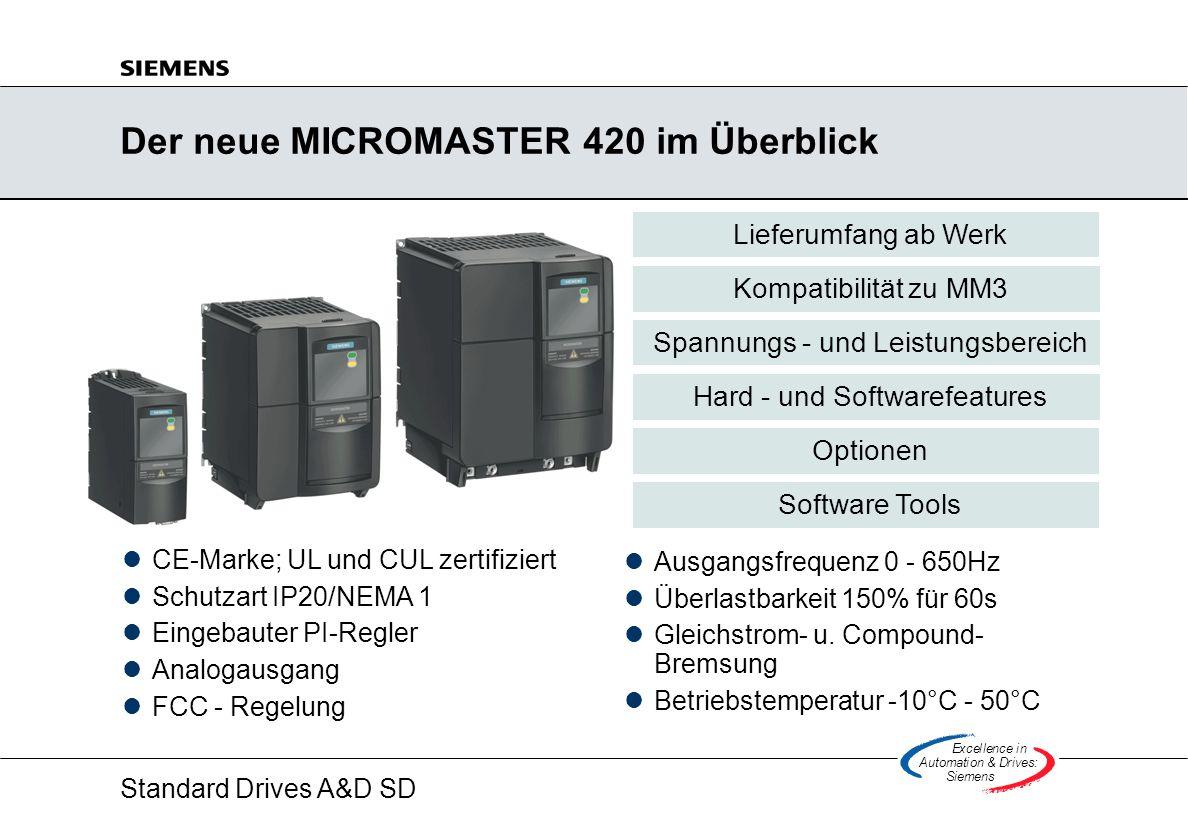 Standard Drives A&D SD Excellencein Automation&Drives: Siemens Der neue MICROMASTER 420 im Überblick Lieferumfang ab Werk Kompatibilität zu MM3 Spannu