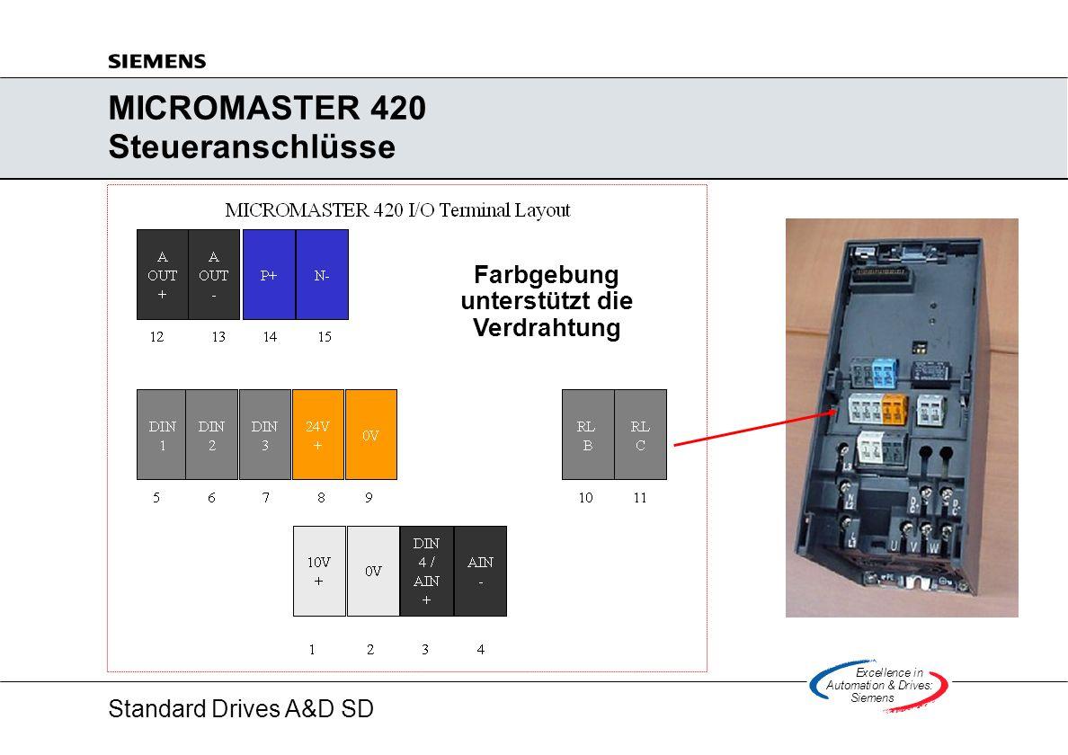 Standard Drives A&D SD Excellencein Automation&Drives: Siemens MICROMASTER 420 Steueranschlüsse Farbgebung unterstützt die Verdrahtung