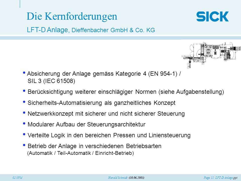 Page 11 LFT-D Anlage.pptHarald Schmidt (30.06.2005)02/3PM Die Kernforderungen Absicherung der Anlage gemäss Kategorie 4 (EN 954-1) / SIL 3 (IEC 61508)