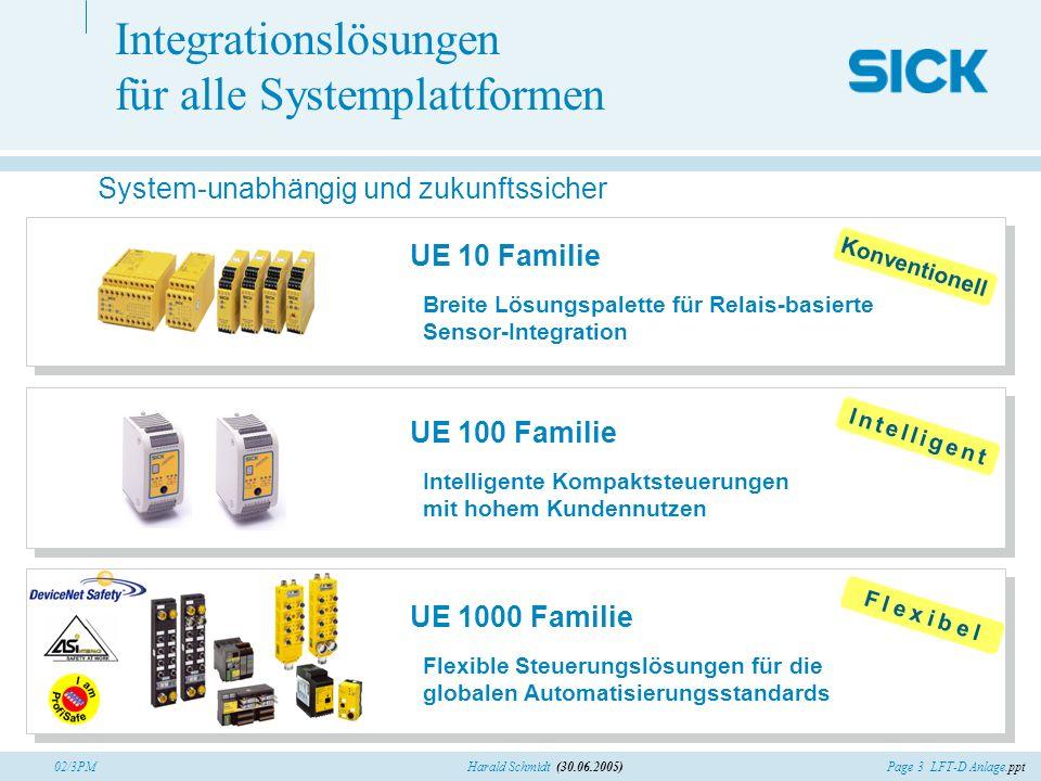 Page 3 LFT-D Anlage.pptHarald Schmidt (30.06.2005)02/3PM Integrationslösungen für alle Systemplattformen System-unabhängig und zukunftssicher UE 100 F