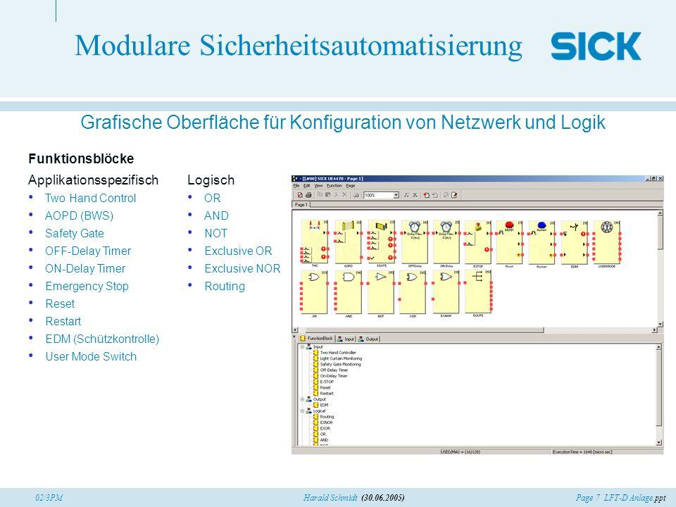 Page 7 LFT-D Anlage.pptHarald Schmidt (30.06.2005)02/3PM Modulare Sicherheitsautomatisierung Grafische Oberfläche für Konfiguration von Netzwerk und L