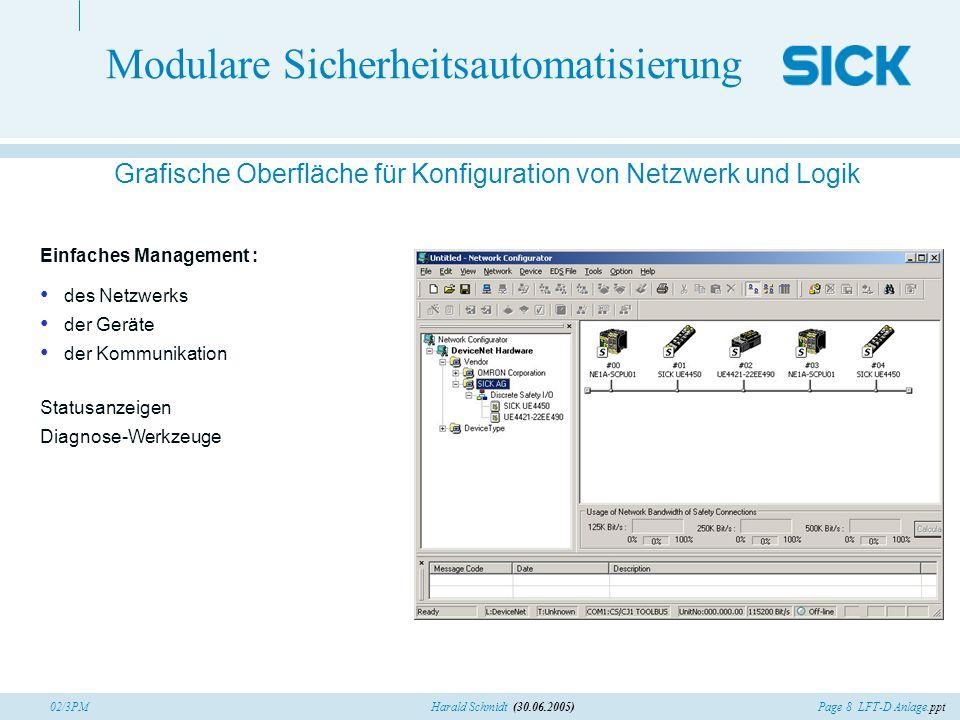 Page 8 LFT-D Anlage.pptHarald Schmidt (30.06.2005)02/3PM Modulare Sicherheitsautomatisierung Grafische Oberfläche für Konfiguration von Netzwerk und L