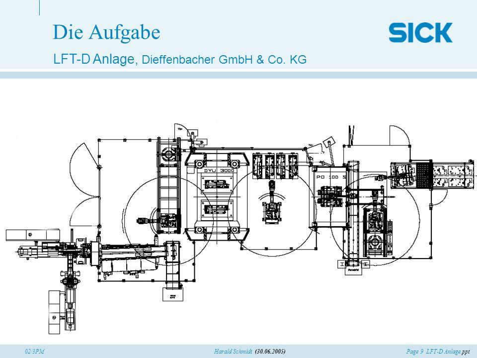 Page 9 LFT-D Anlage.pptHarald Schmidt (30.06.2005)02/3PM Die Aufgabe LFT-D Anlage, Dieffenbacher GmbH & Co. KG