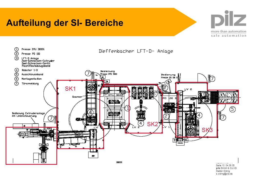 VDMA V1.0.PPT Seite 10 04.06.05 pilz GmbH & Co KG Stefan Olding s.olding@pilz.de Aufteilung der SI- Bereiche SK1 SK2 SK3