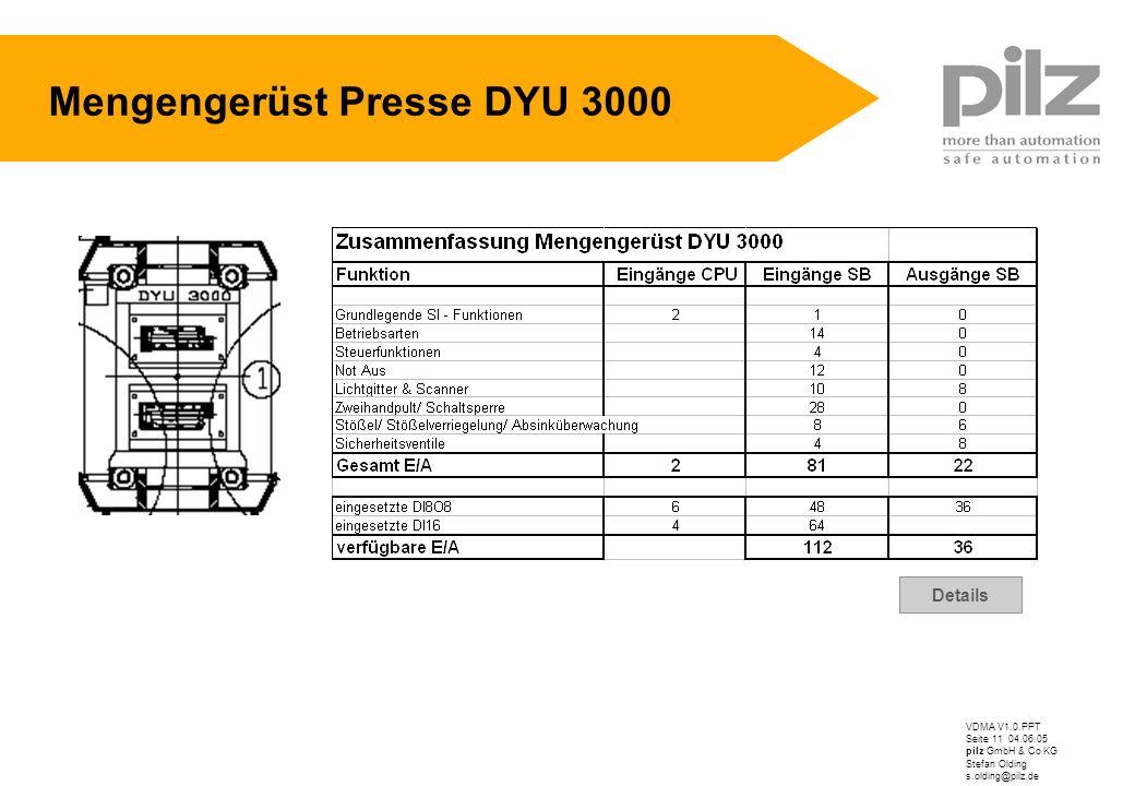VDMA V1.0.PPT Seite 11 04.06.05 pilz GmbH & Co KG Stefan Olding s.olding@pilz.de Mengengerüst Presse DYU 3000 Details