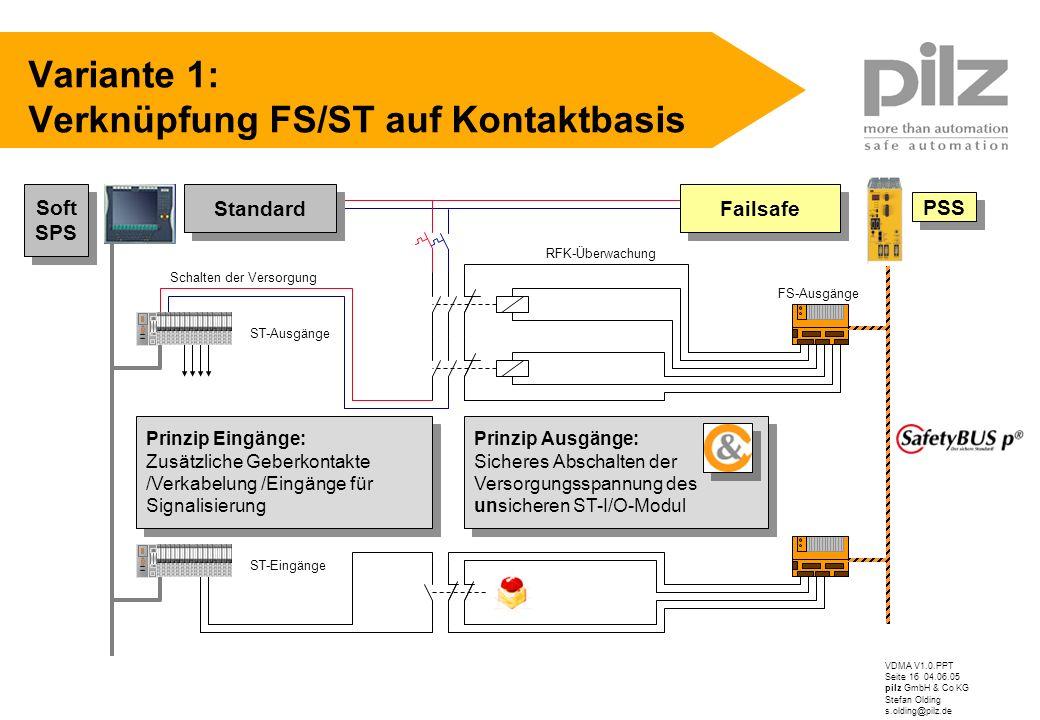 VDMA V1.0.PPT Seite 16 04.06.05 pilz GmbH & Co KG Stefan Olding s.olding@pilz.de Variante 1: Verknüpfung FS/ST auf Kontaktbasis Soft SPS Soft SPS PSS