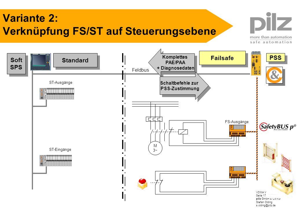 VDMA V1.0.PPT Seite 17 04.06.05 pilz GmbH & Co KG Stefan Olding s.olding@pilz.de Variante 2: Verknüpfung FS/ST auf Steuerungsebene PSS ST-Ausgänge ST-
