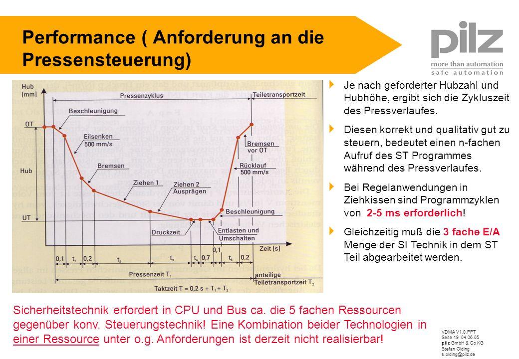 VDMA V1.0.PPT Seite 19 04.06.05 pilz GmbH & Co KG Stefan Olding s.olding@pilz.de Performance ( Anforderung an die Pressensteuerung) Je nach geforderte