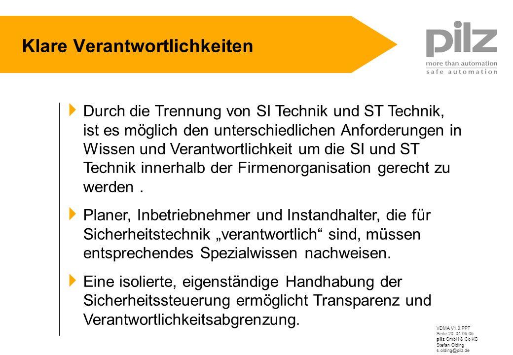 VDMA V1.0.PPT Seite 20 04.06.05 pilz GmbH & Co KG Stefan Olding s.olding@pilz.de Klare Verantwortlichkeiten Durch die Trennung von SI Technik und ST T