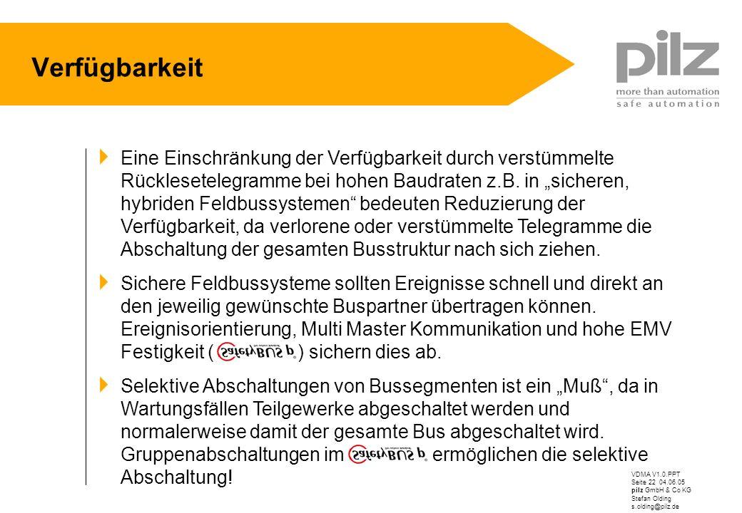 VDMA V1.0.PPT Seite 22 04.06.05 pilz GmbH & Co KG Stefan Olding s.olding@pilz.de Verfügbarkeit Eine Einschränkung der Verfügbarkeit durch verstümmelte