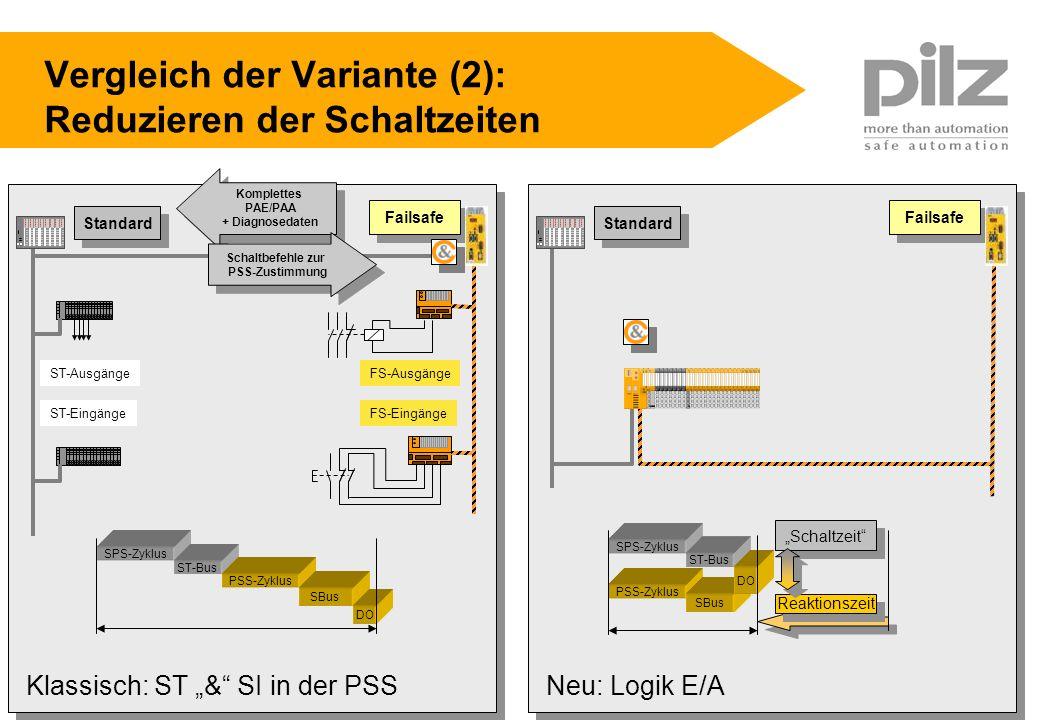 VDMA V1.0.PPT Seite 26 04.06.05 pilz GmbH & Co KG Stefan Olding s.olding@pilz.de Vergleich der Variante (2): Reduzieren der Schaltzeiten ST-Ausgänge S