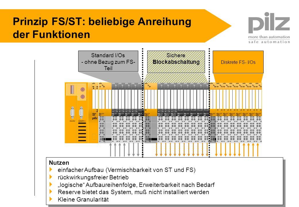VDMA V1.0.PPT Seite 27 04.06.05 pilz GmbH & Co KG Stefan Olding s.olding@pilz.de Prinzip FS/ST: beliebige Anreihung der Funktionen Standard I/Os - ohn