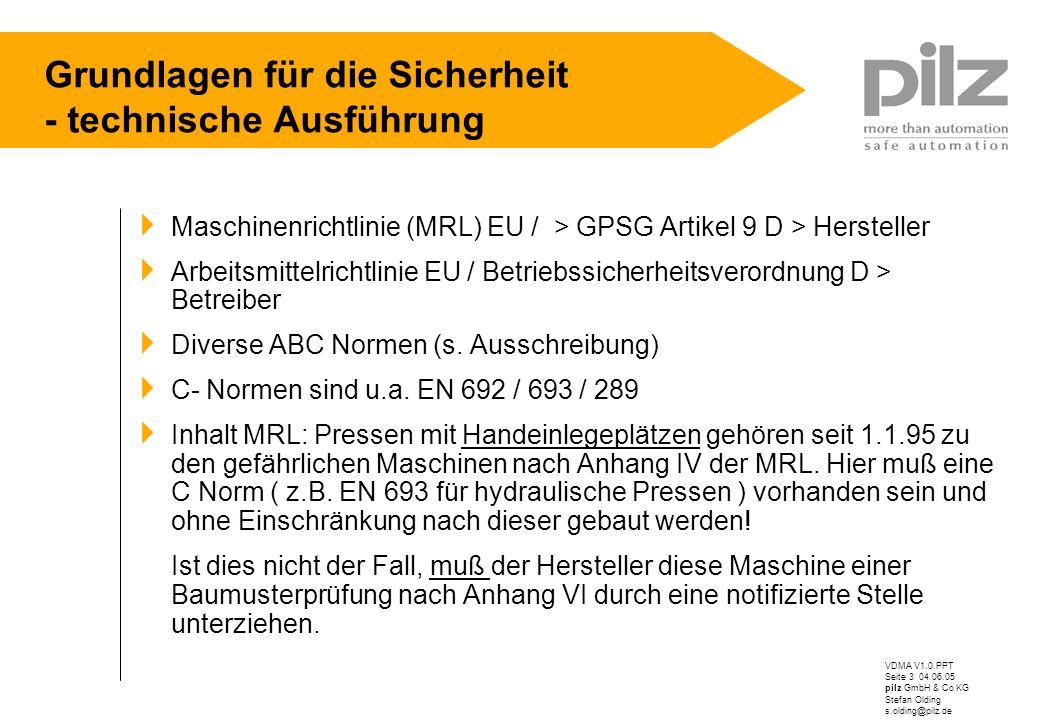 VDMA V1.0.PPT Seite 3 04.06.05 pilz GmbH & Co KG Stefan Olding s.olding@pilz.de Grundlagen für die Sicherheit - technische Ausführung Maschinenrichtli