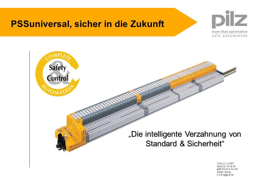 VDMA V1.0.PPT Seite 32 04.06.05 pilz GmbH & Co KG Stefan Olding s.olding@pilz.de PSSuniversal, sicher in die Zukunft Die intelligente Verzahnung von S