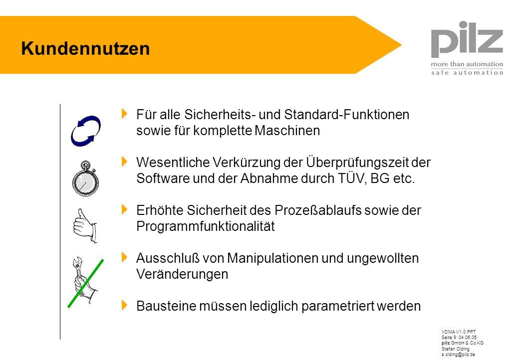 VDMA V1.0.PPT Seite 9 04.06.05 pilz GmbH & Co KG Stefan Olding s.olding@pilz.de Kundennutzen Für alle Sicherheits- und Standard-Funktionen sowie für k