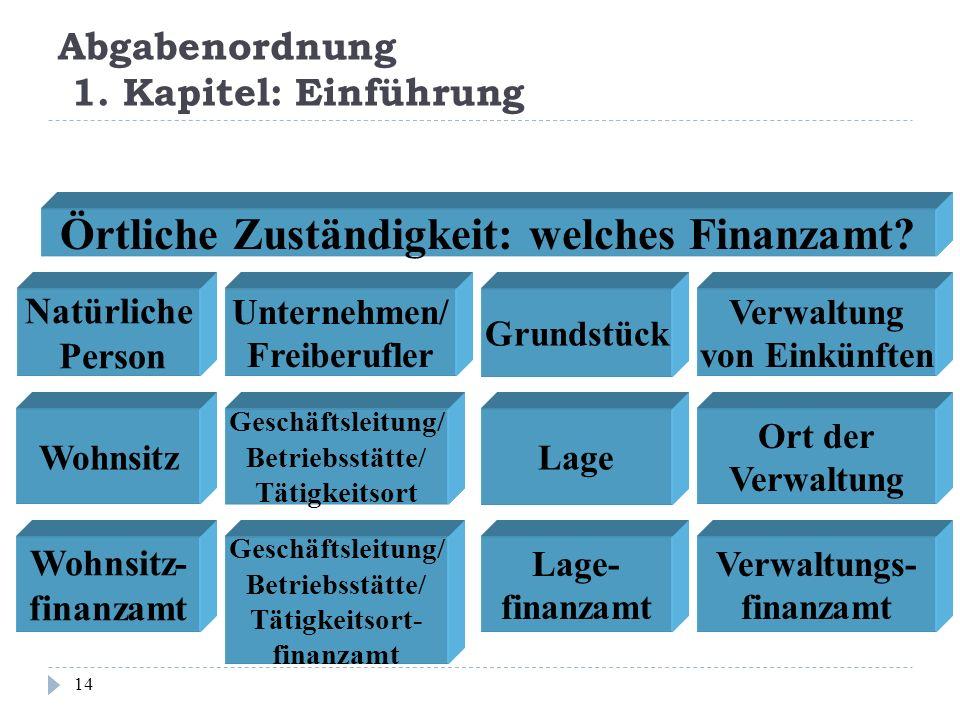 Abgabenordnung 1. Kapitel: Einführung 14 Örtliche Zuständigkeit: welches Finanzamt? Natürliche Person Wohnsitz- finanzamt Wohnsitz Geschäftsleitung/ B